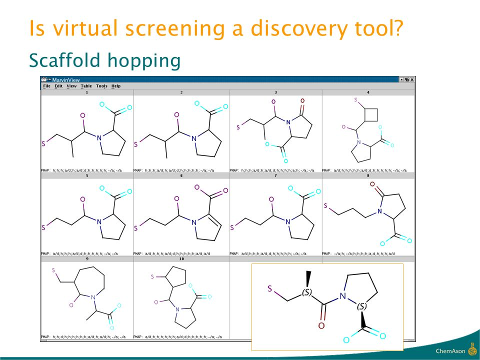 Is virtual screening a discovery tool