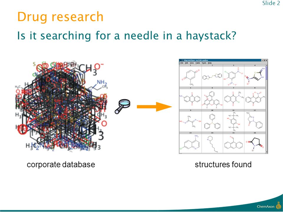 Drug research Is it searching for a needle in a haystack