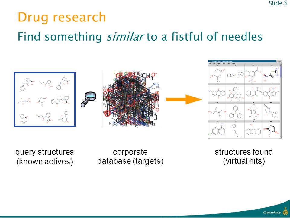 Drug research Find something similar to a fistful of needles