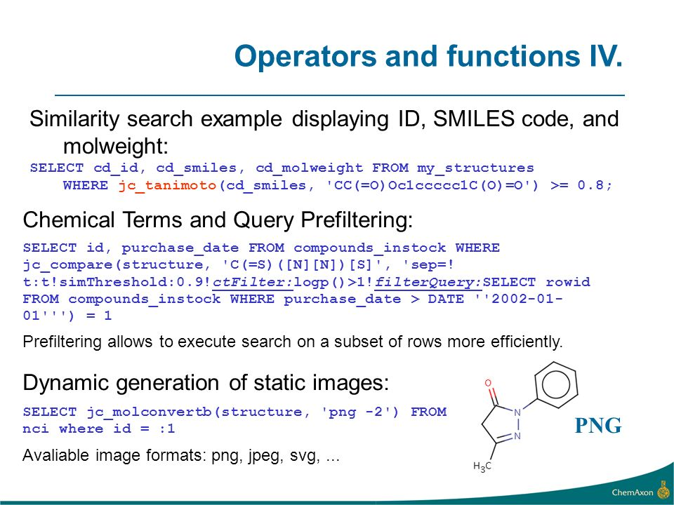 Operators and functions IV.