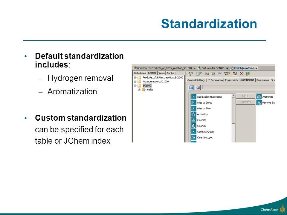 Standardization Default standardization includes: Hydrogen removal