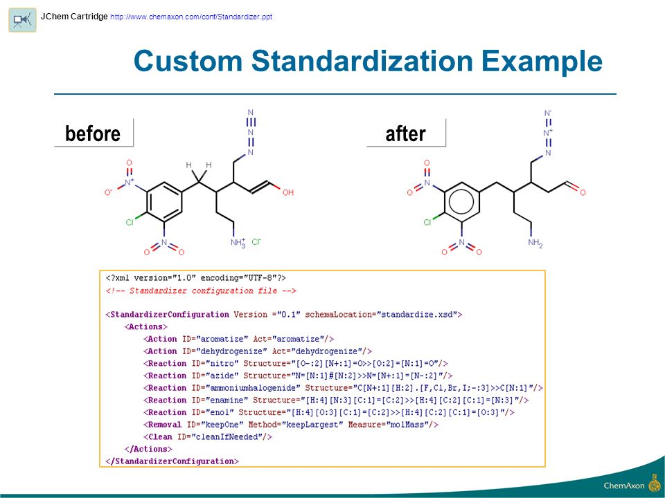 Custom Standardization Example