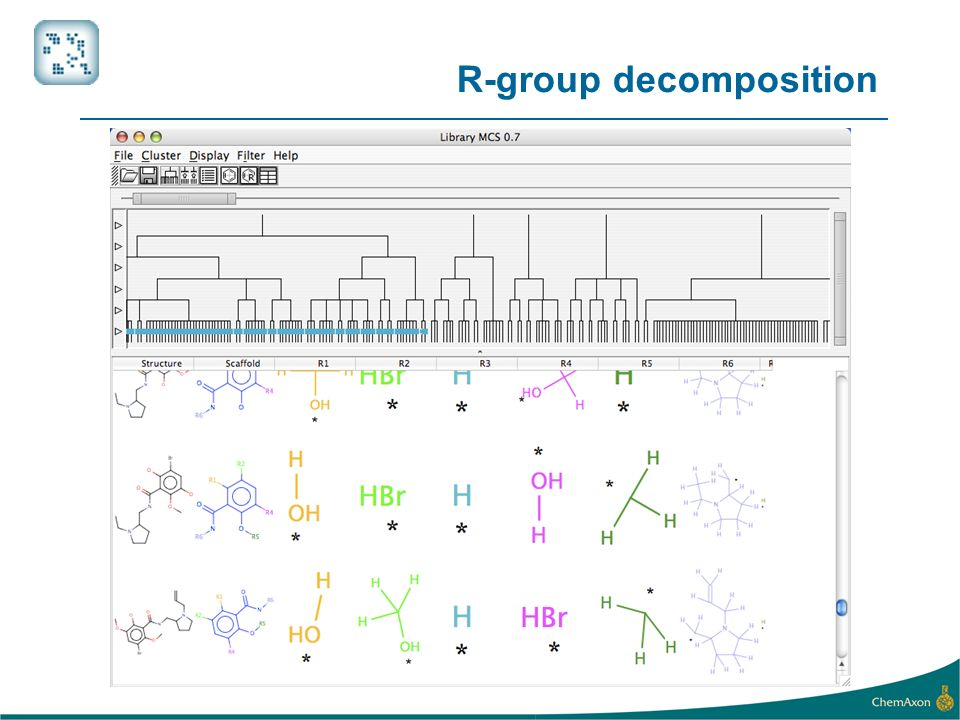R-group decomposition