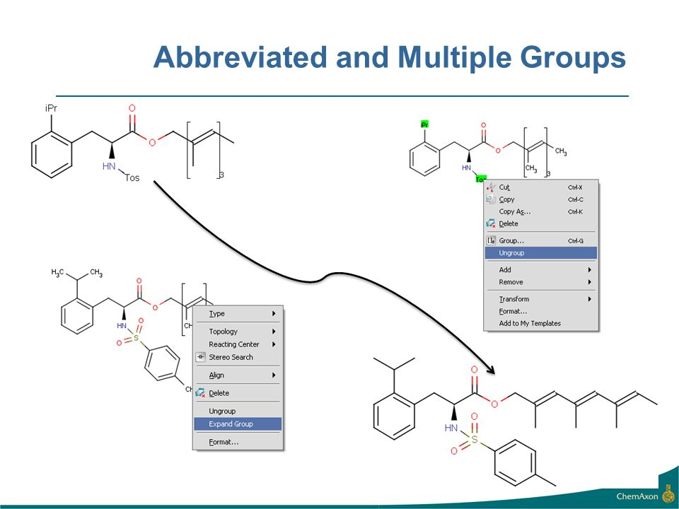 Abbreviated and Multiple Groups