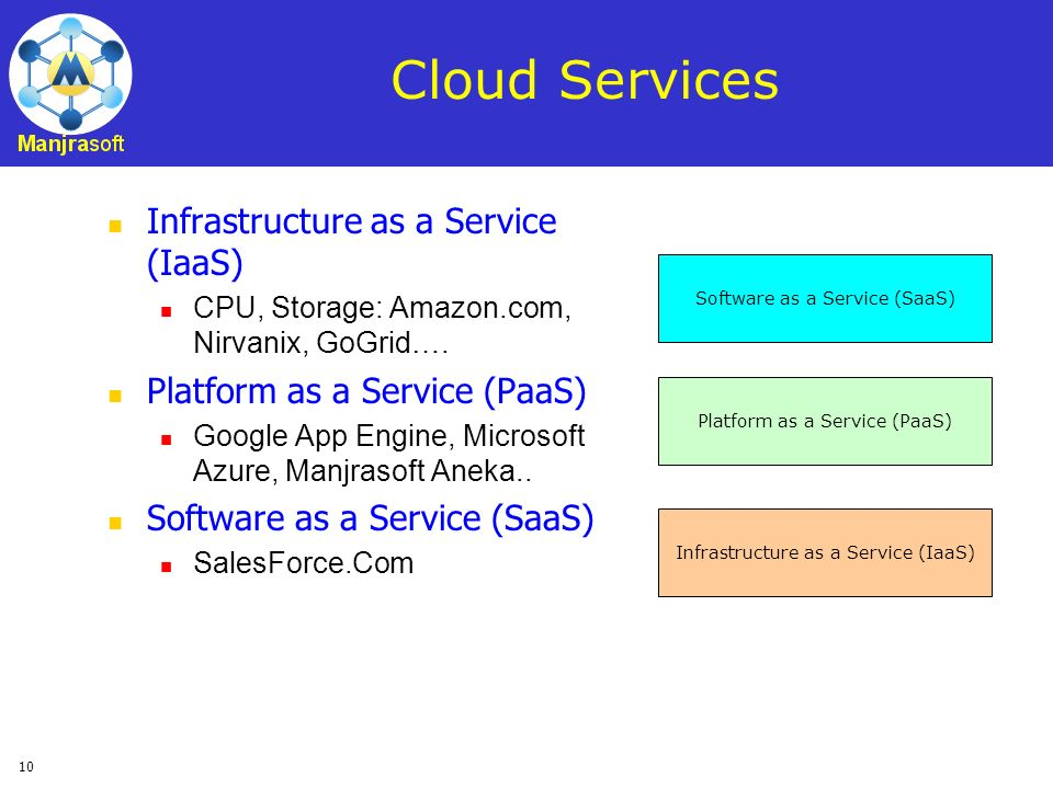 Cloud Services Infrastructure as a Service (IaaS)