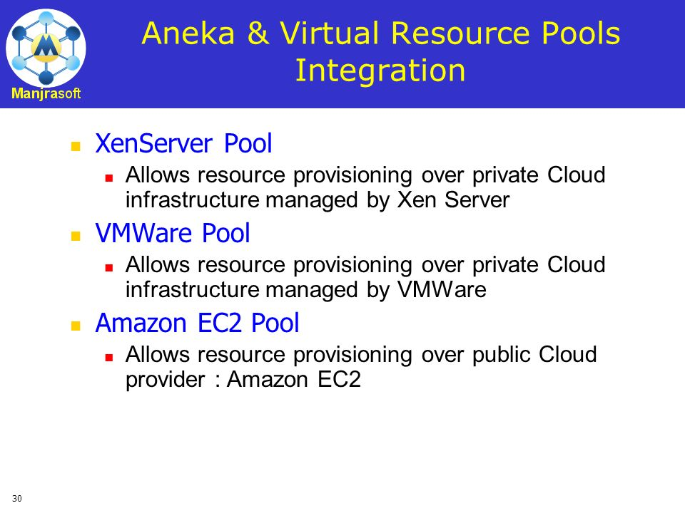 Aneka & Virtual Resource Pools Integration