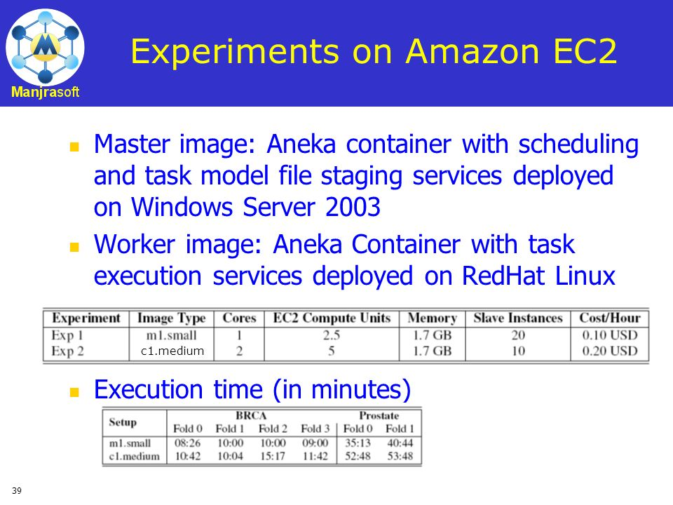 Experiments on Amazon EC2
