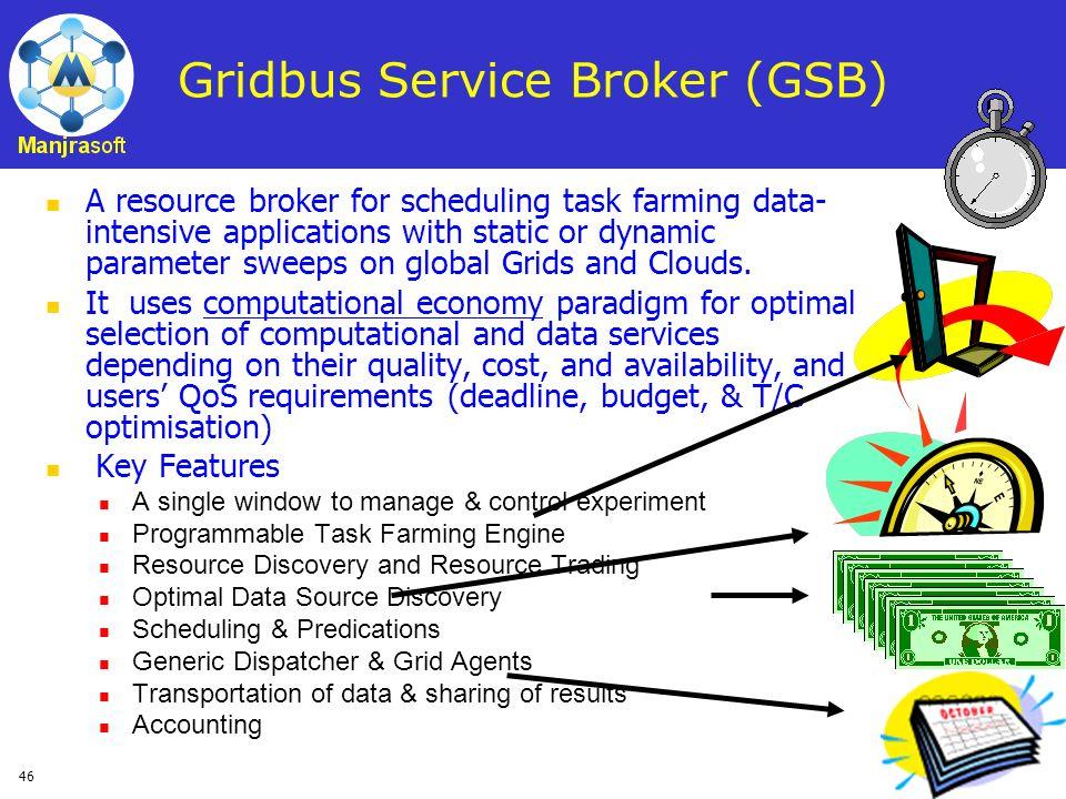Gridbus Service Broker (GSB)