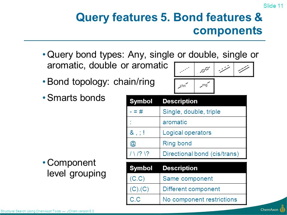 Query features 5. Bond features & components