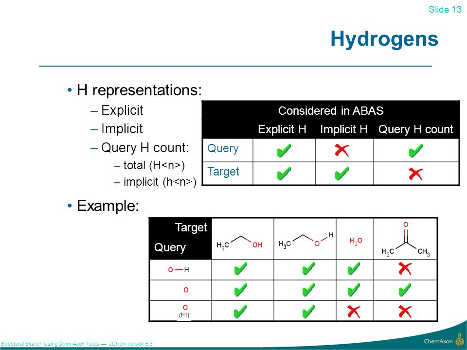 Hydrogens H representations: Example: Explicit Implicit Query H count:
