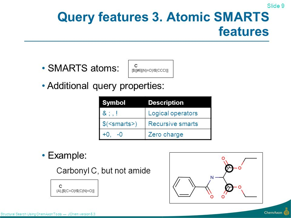 Query features 3. Atomic SMARTS features