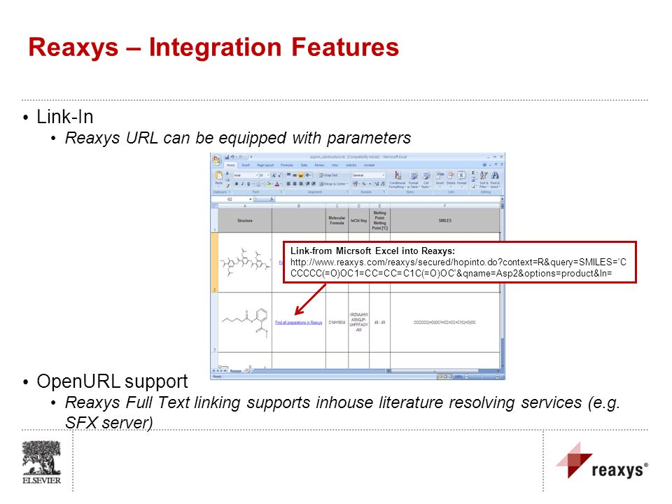 Reaxys – Integration Features