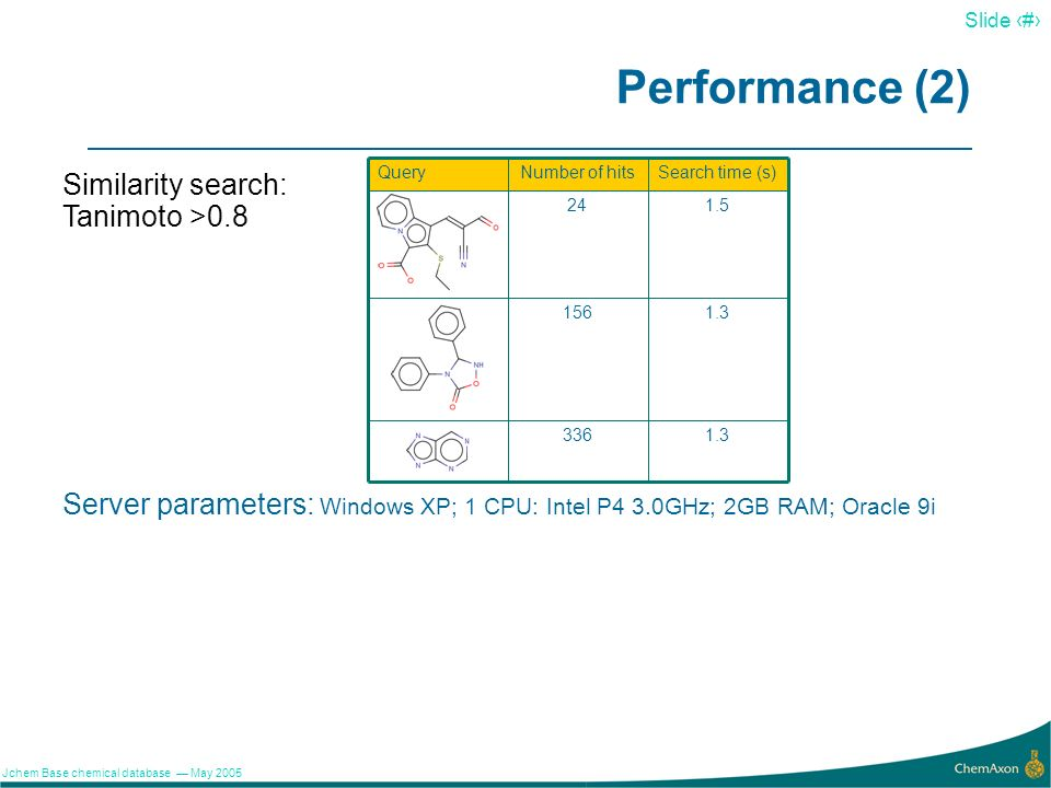 Performance (2) Similarity search: Tanimoto >0.8