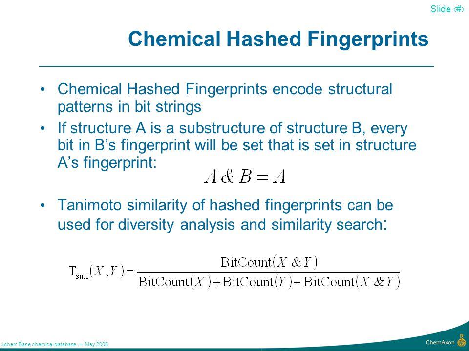 Chemical Hashed Fingerprints