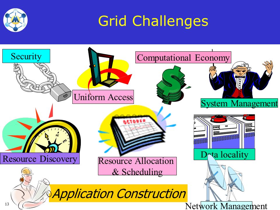 Grid Challenges Application Construction Security