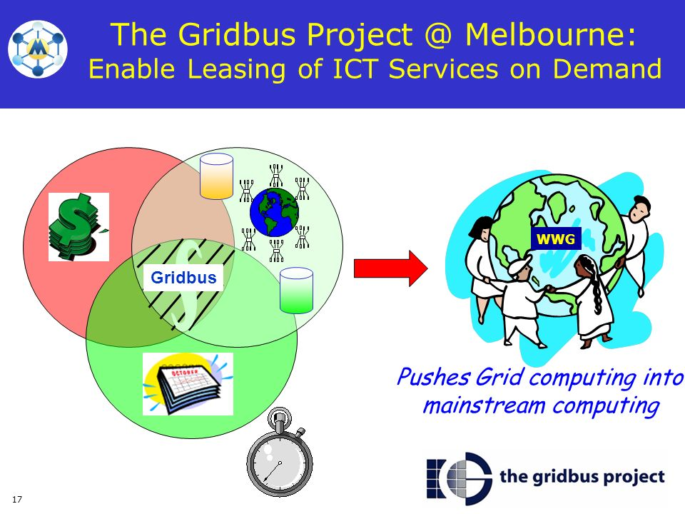 Pushes Grid computing into mainstream computing