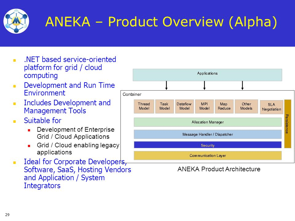 ANEKA – Product Overview (Alpha)