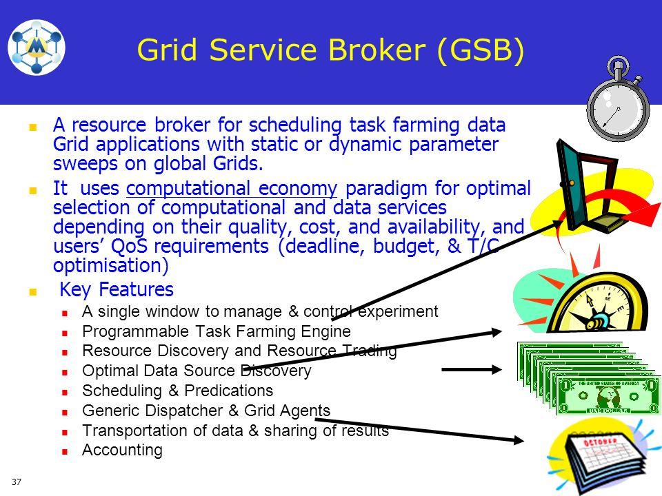Grid Service Broker (GSB)