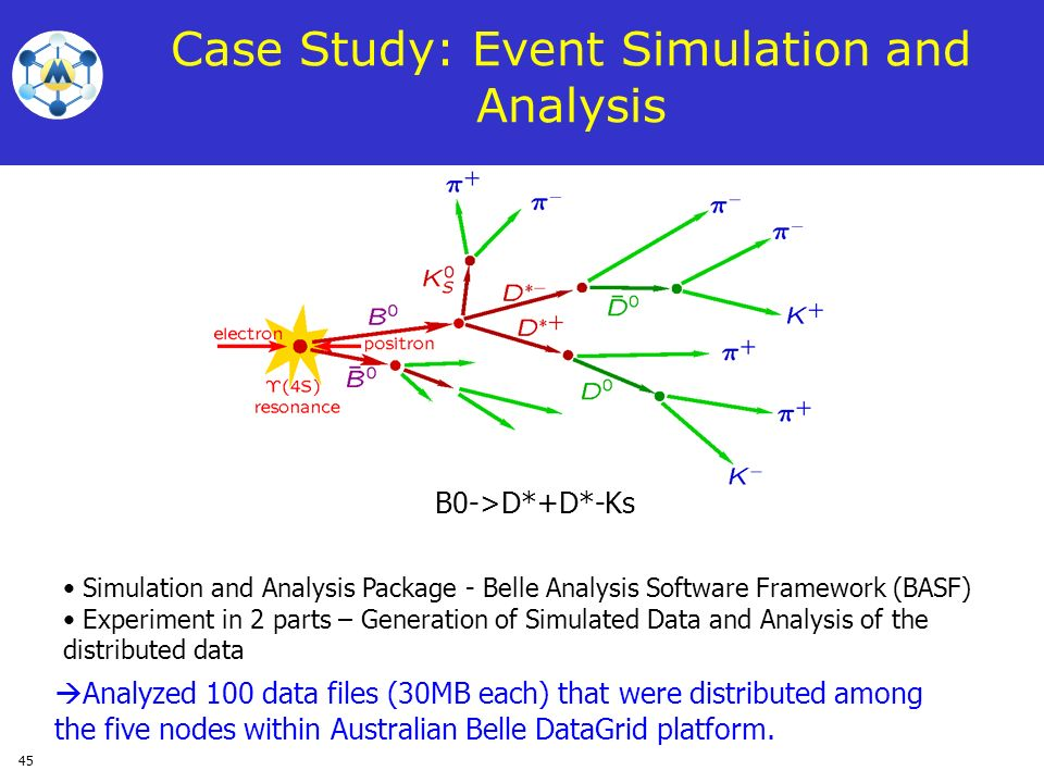 Case Study: Event Simulation and Analysis