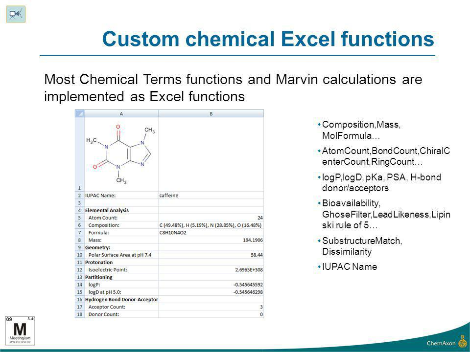 Custom chemical Excel functions