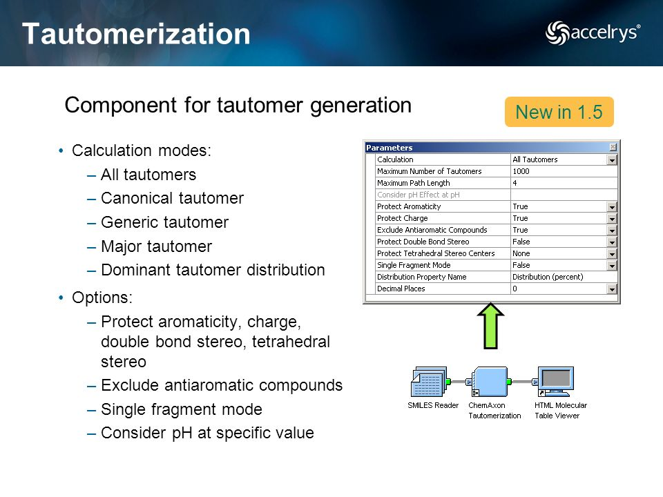 Tautomerization Component for tautomer generation New in 1.5