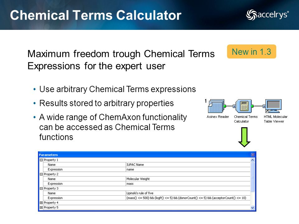 Chemical Terms Calculator