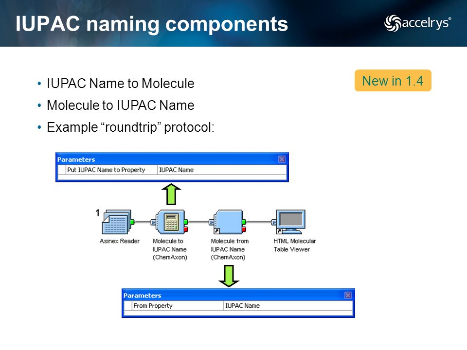 IUPAC naming components