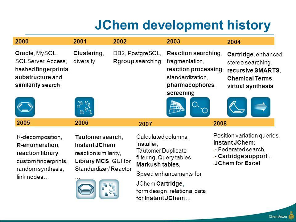 JChem development history