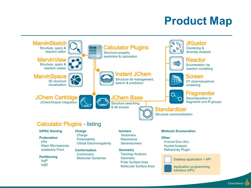 Product Map 3