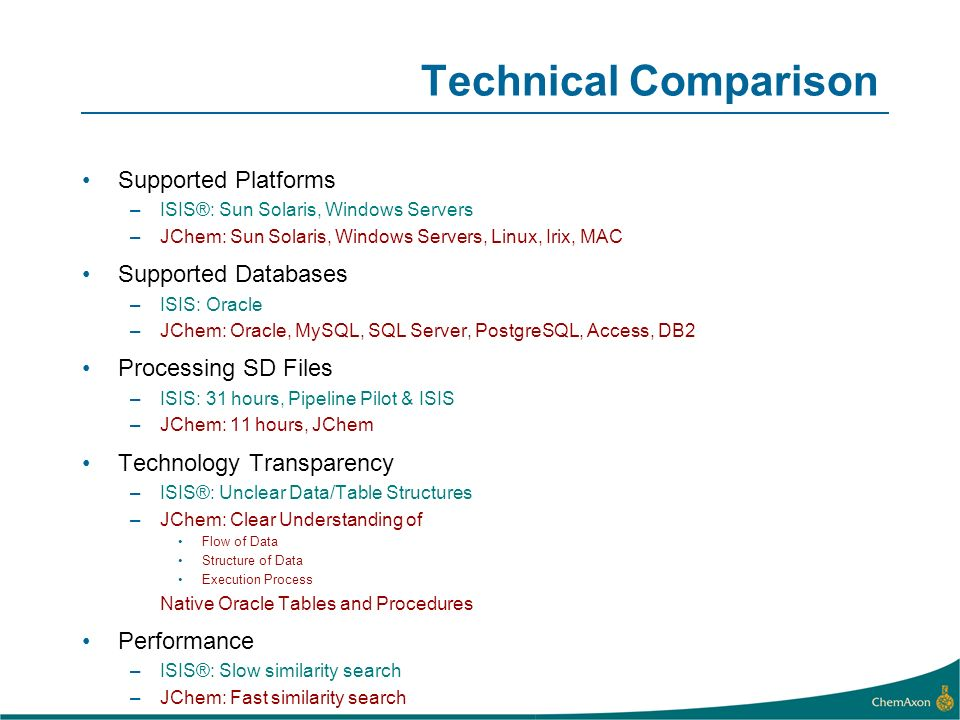Technical Comparison Supported Platforms Supported Databases