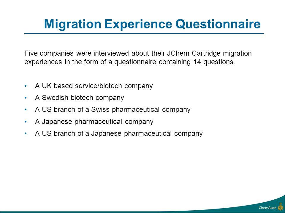 Migration Experience Questionnaire