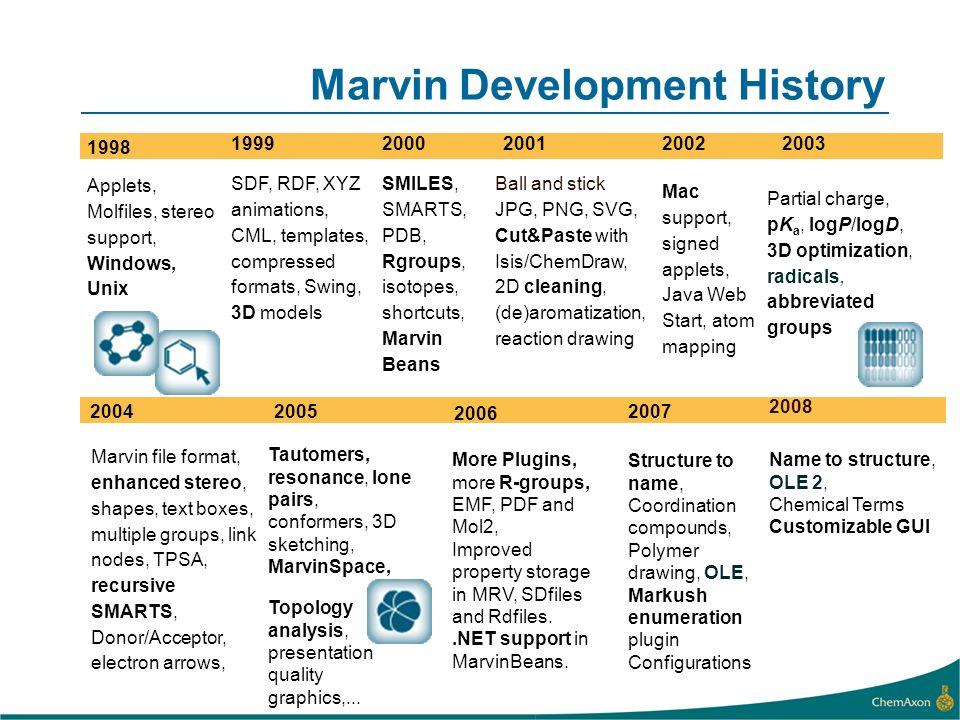 Marvin Development History