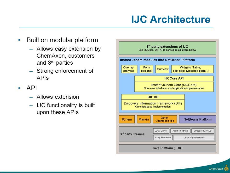 IJC Architecture Built on modular platform API