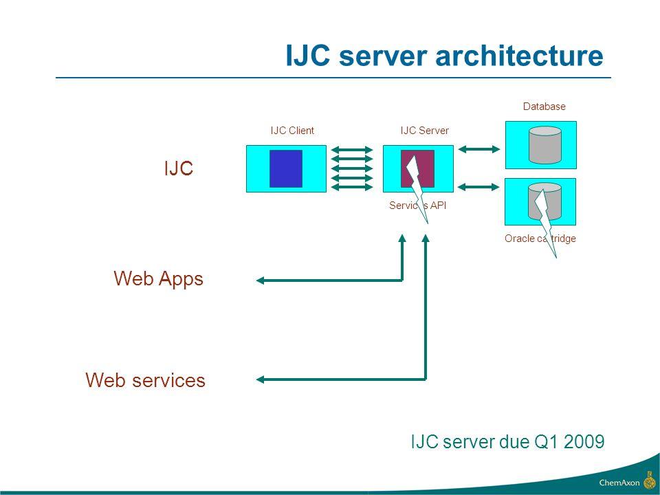 IJC server architecture
