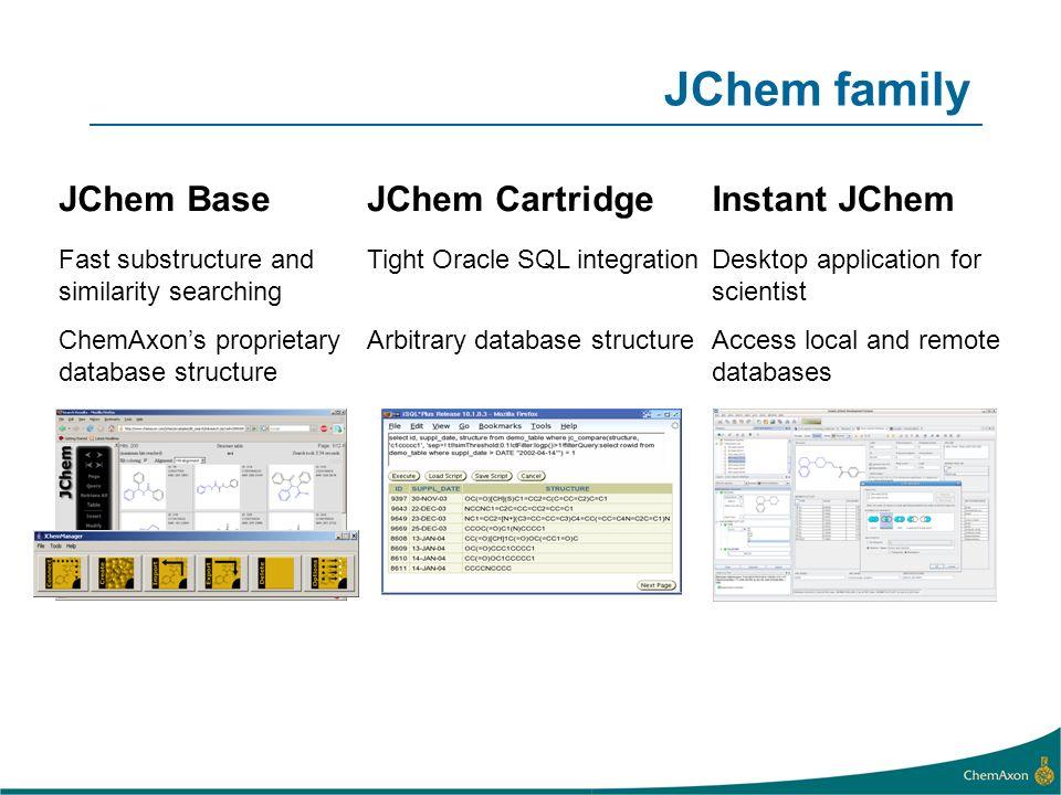 JChem family JChem Base JChem Cartridge Instant JChem