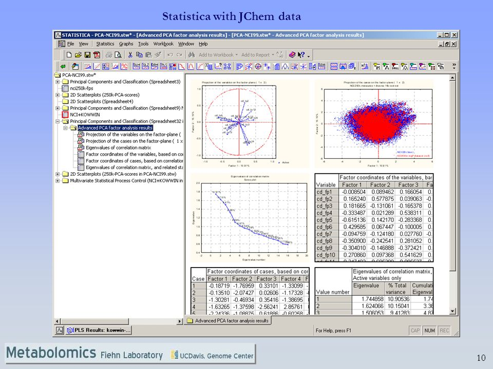 Statistica with JChem data