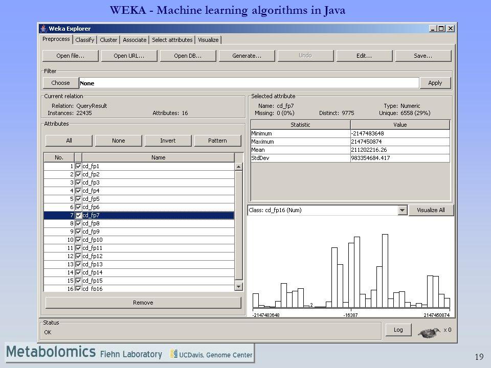 WEKA - Machine learning algorithms in Java