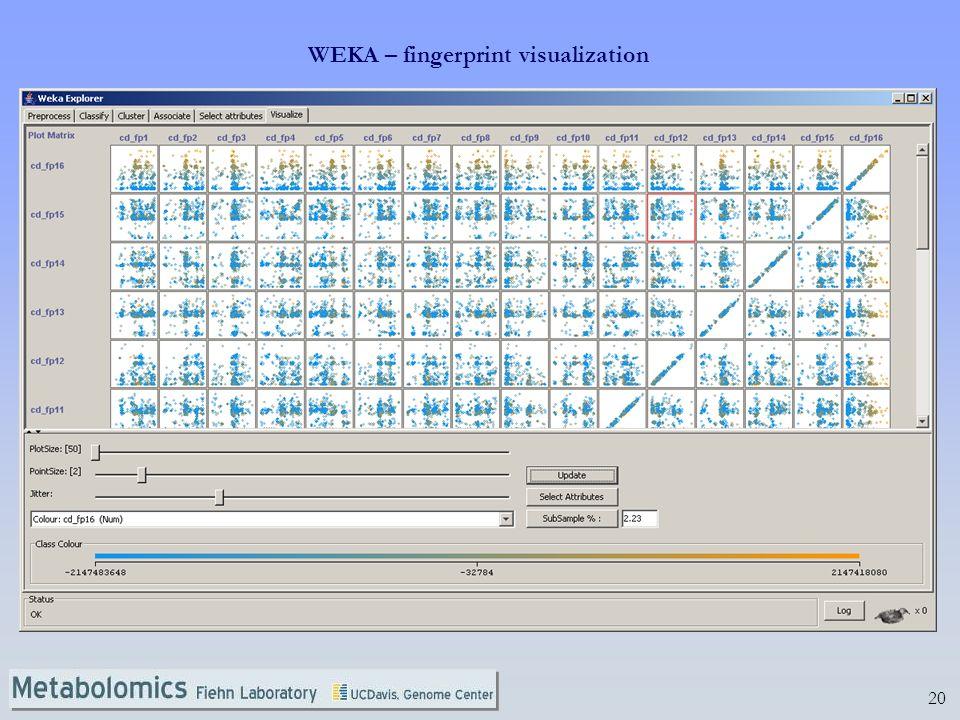 WEKA – fingerprint visualization