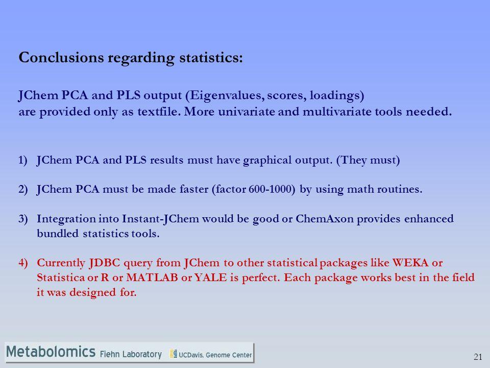 Conclusions regarding statistics: