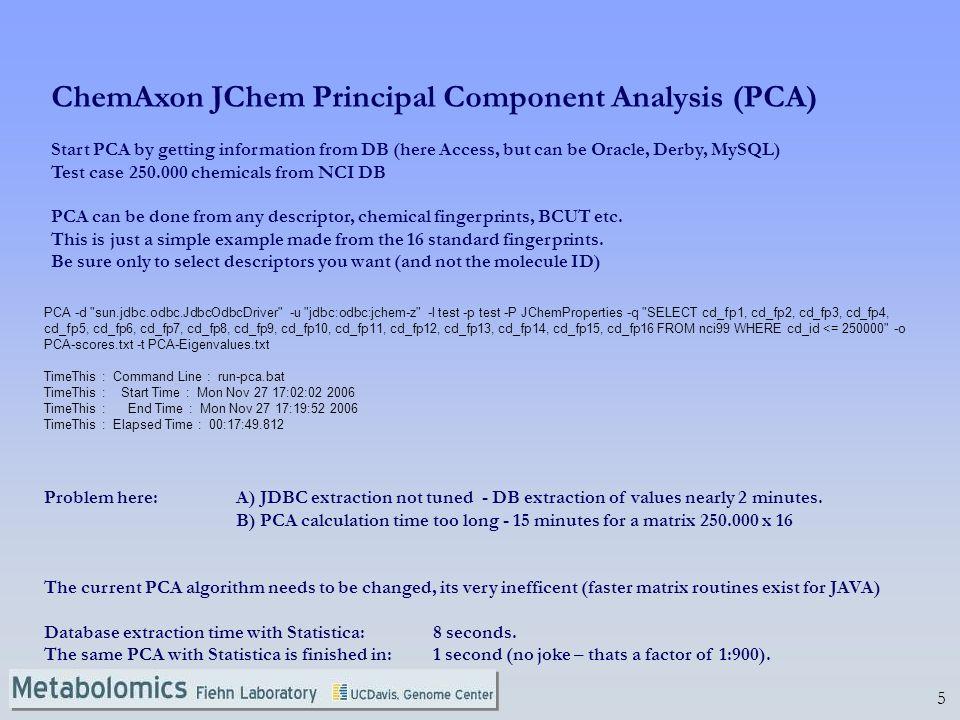 ChemAxon JChem Principal Component Analysis (PCA)