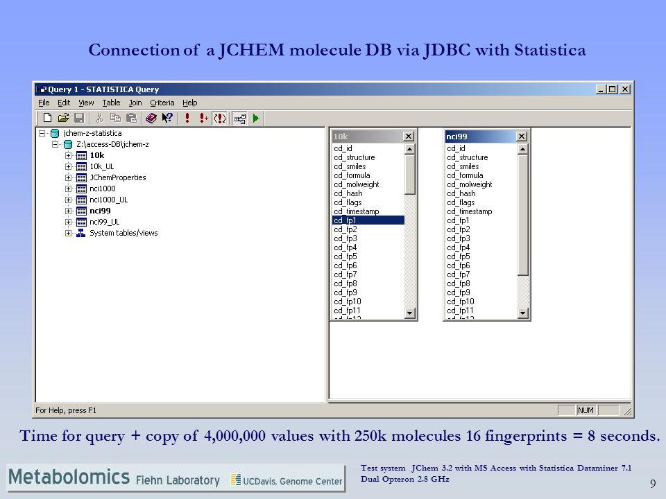 Connection of a JCHEM molecule DB via JDBC with Statistica