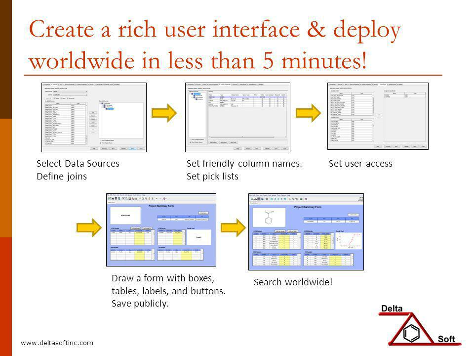Create a rich user interface & deploy worldwide in less than 5 minutes!