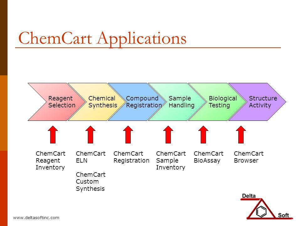 ChemCart Applications
