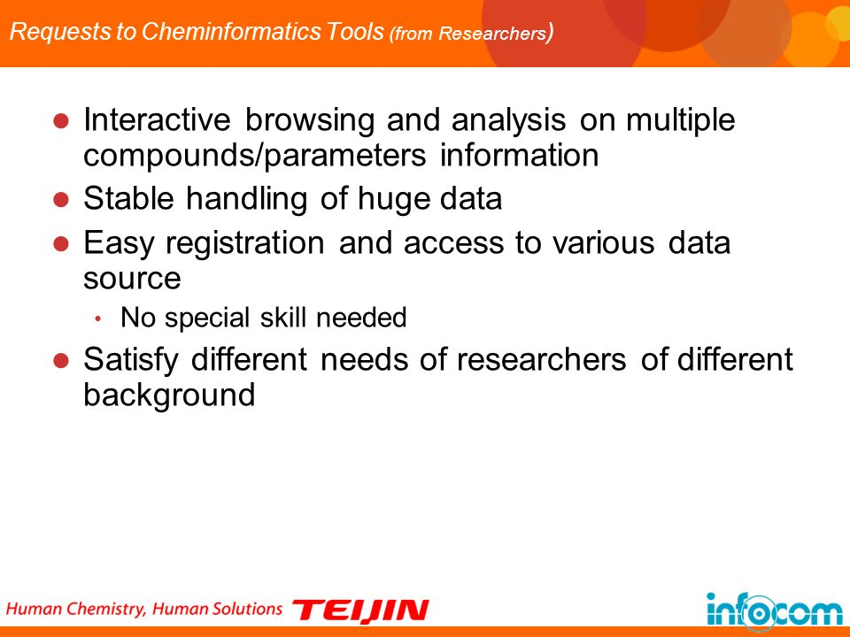 Requests to Cheminformatics Tools (from Researchers)