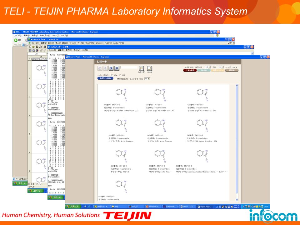 TELI - TEIJIN PHARMA Laboratory Informatics System