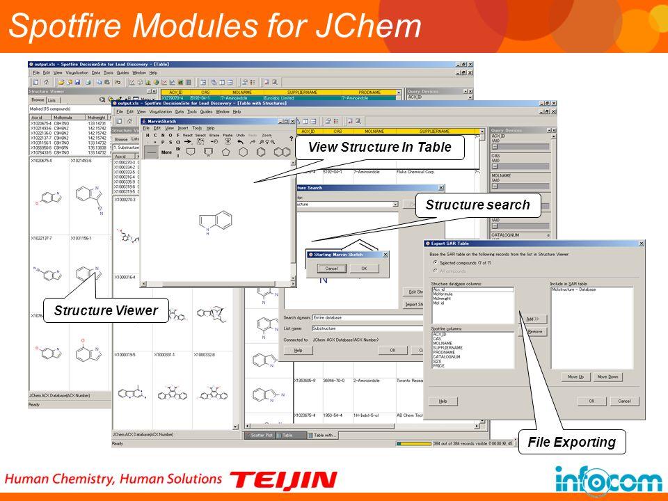 Spotfire Modules for JChem