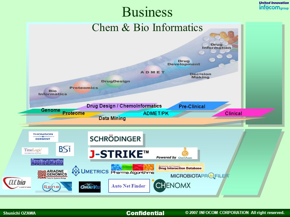 Business Chem & Bio Informatics