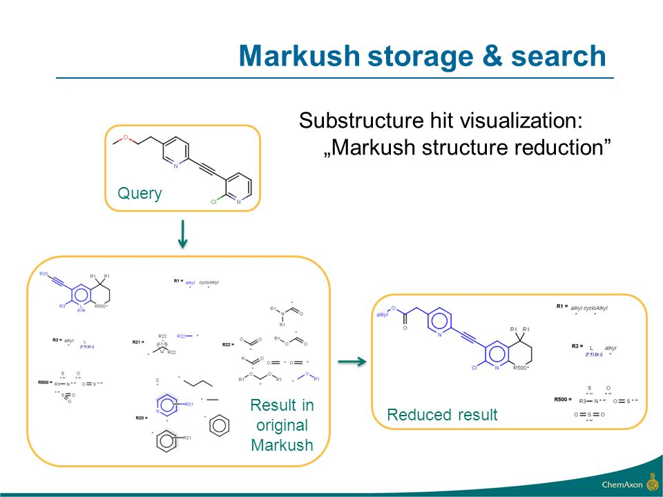Markush storage & search