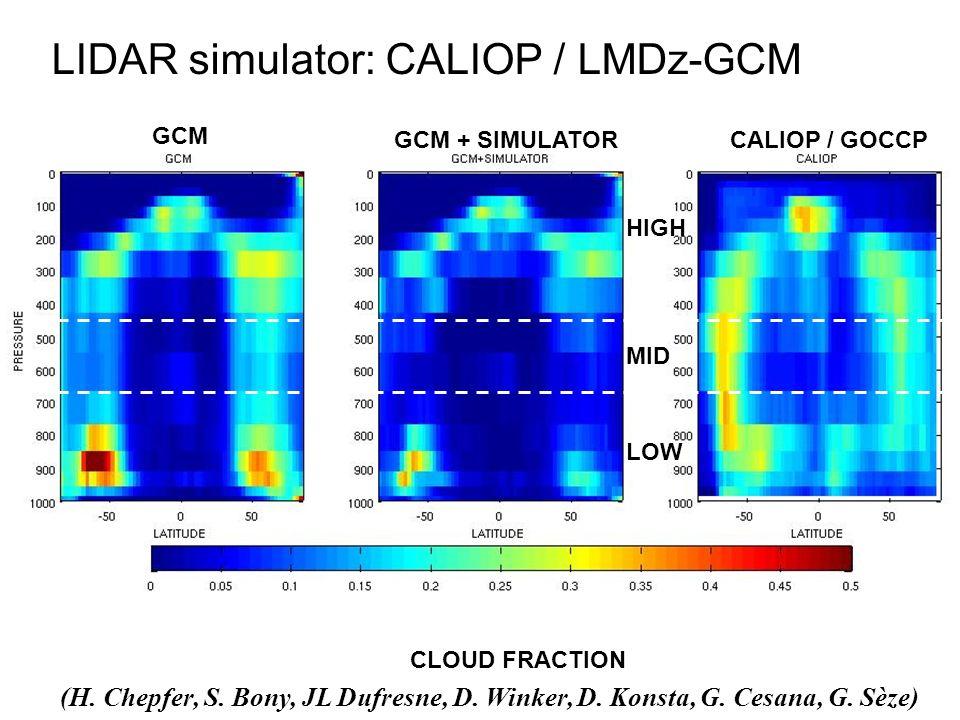 LIDAR simulator: CALIOP / LMDz-GCM