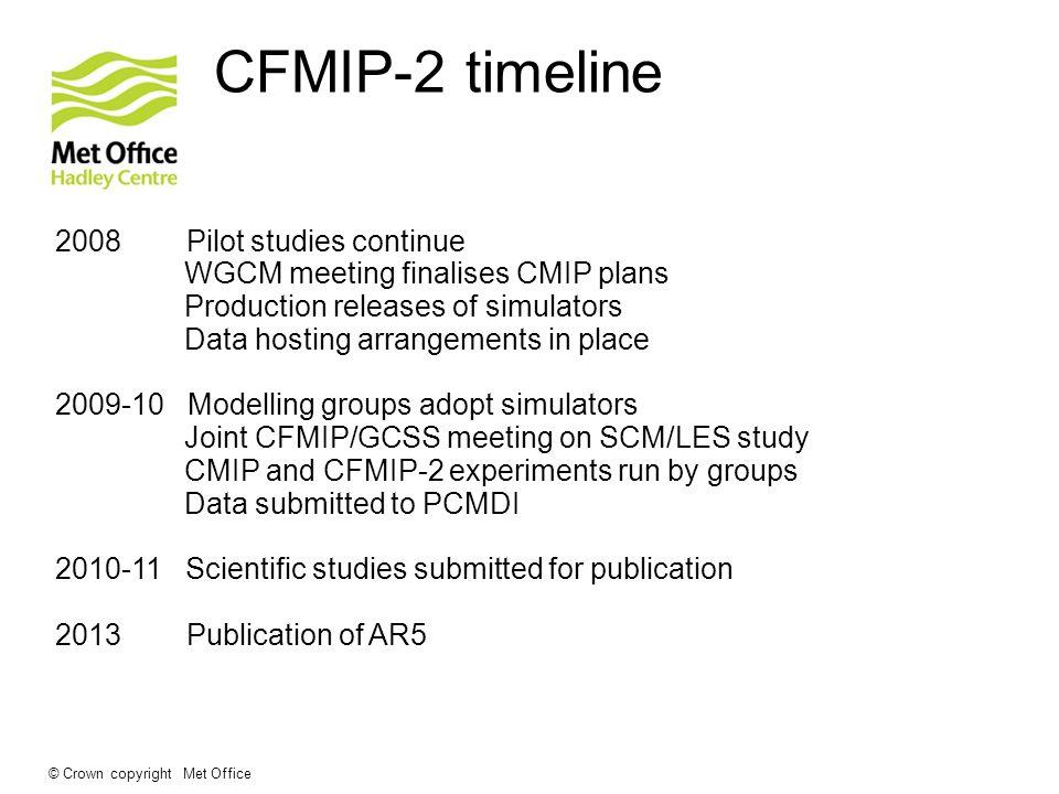 CFMIP-2 timeline 2008 Pilot studies continue